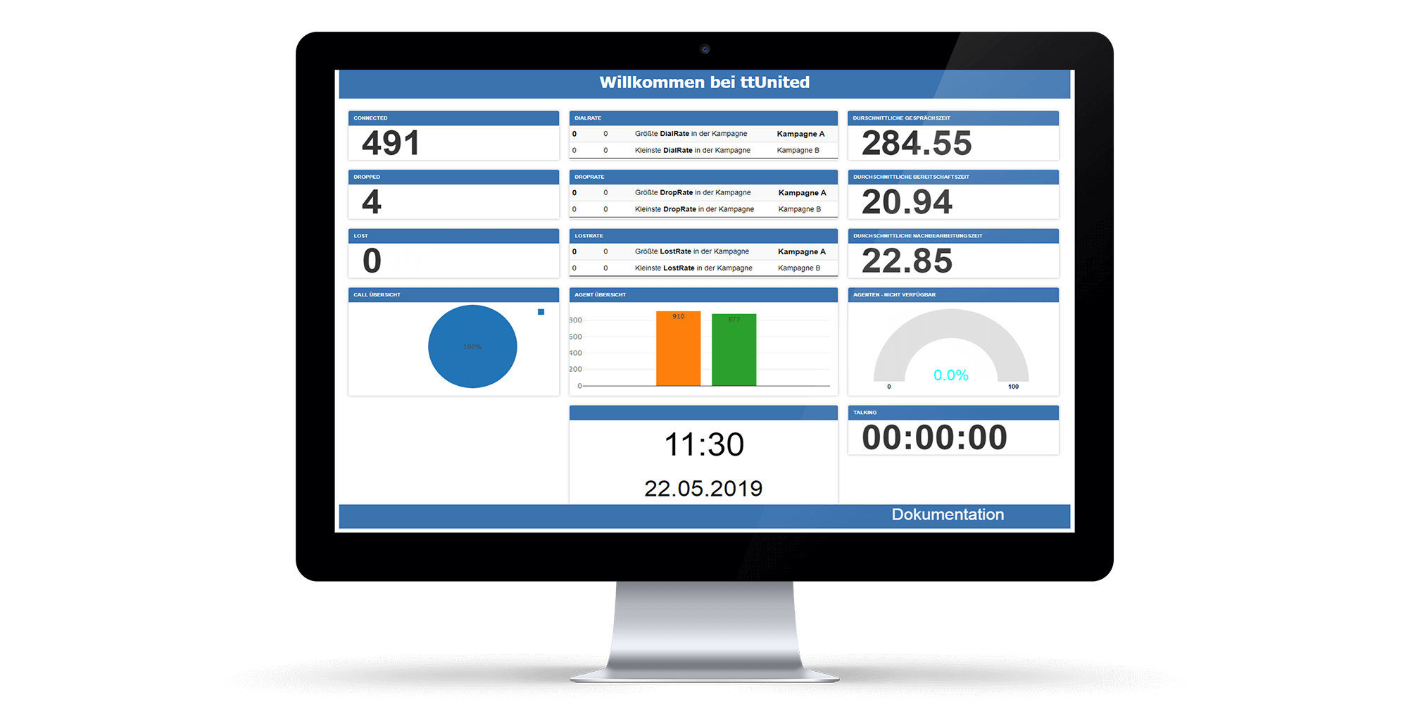 Call Center Datenanalyse mit ttUnited